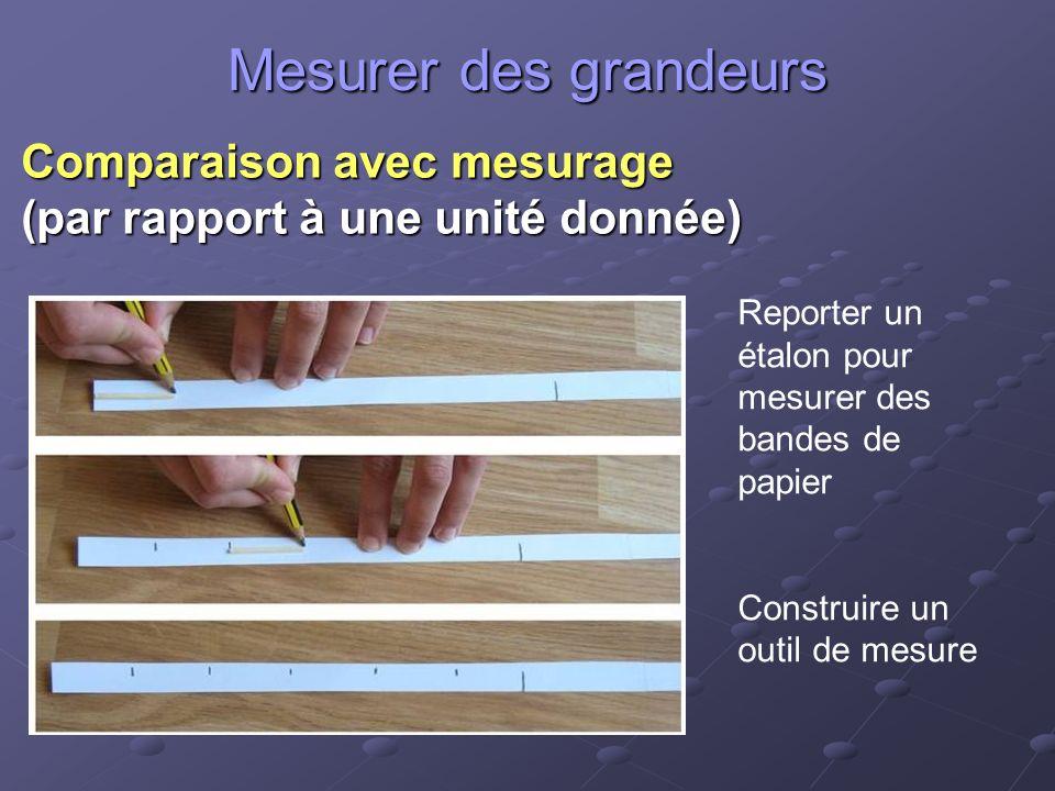 Mesurer des grandeurs Comparaison avec mesurage (par rapport à une unité donnée) Reporter un étalon pour mesurer des bandes de papier Construire un outil de mesure