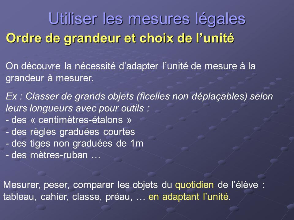 Ordre de grandeur et choix de lunité On découvre la nécessité dadapter lunité de mesure à la grandeur à mesurer.
