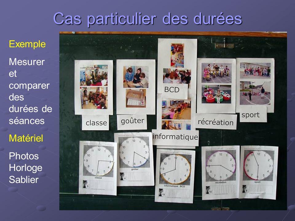 Cas particulier des durées Exemple Mesurer et comparer des durées de séances Matériel Photos Horloge Sablier