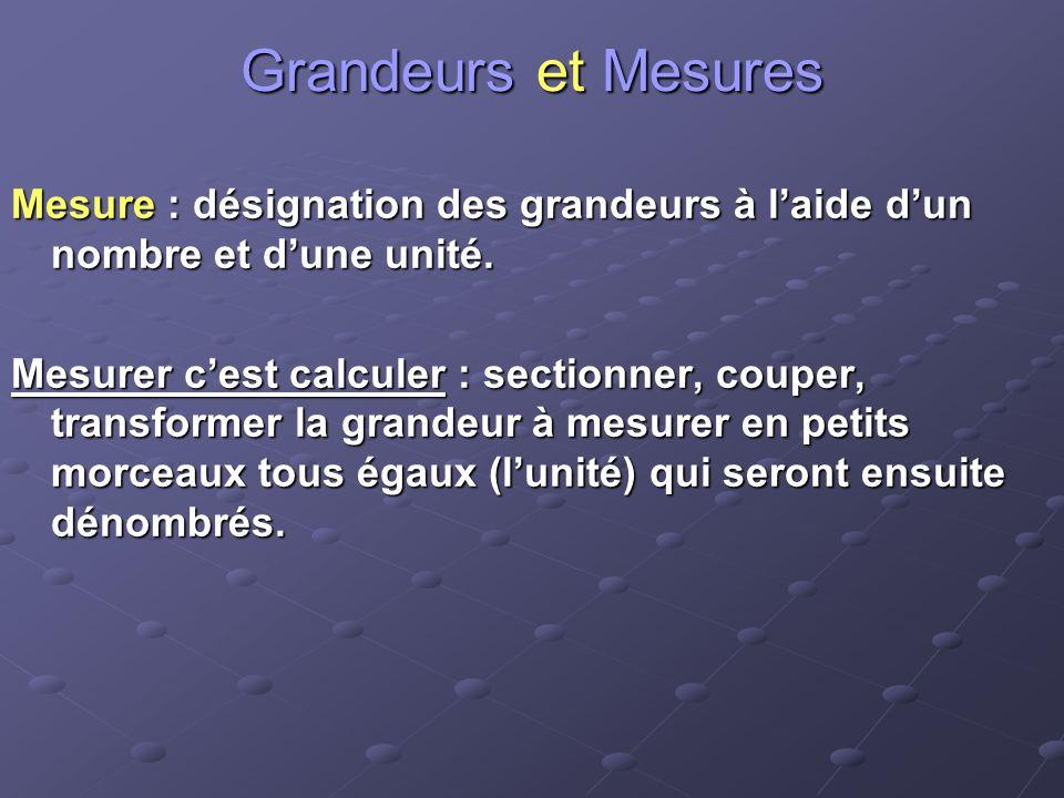 Grandeurs et Mesures Mesure : désignation des grandeurs à laide dun nombre et dune unité.