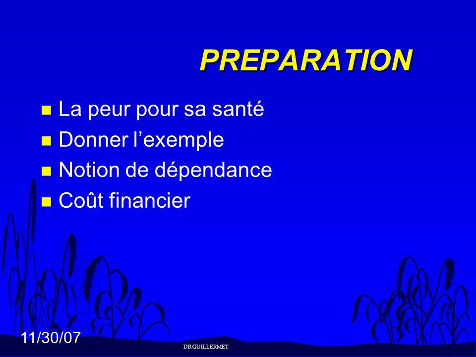 11/30/07 PREPARATION n La peur pour sa santé n Donner lexemple n Notion de dépendance n Coût financier DR GUILLERMET