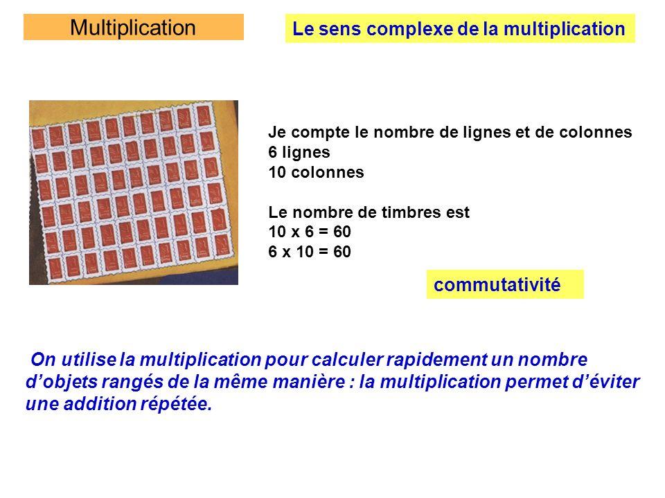 Multiplication Le sens complexe de la multiplication La multiplication est une opération qui, à partir de deux nombres, donne un autre nombre appelé produit.