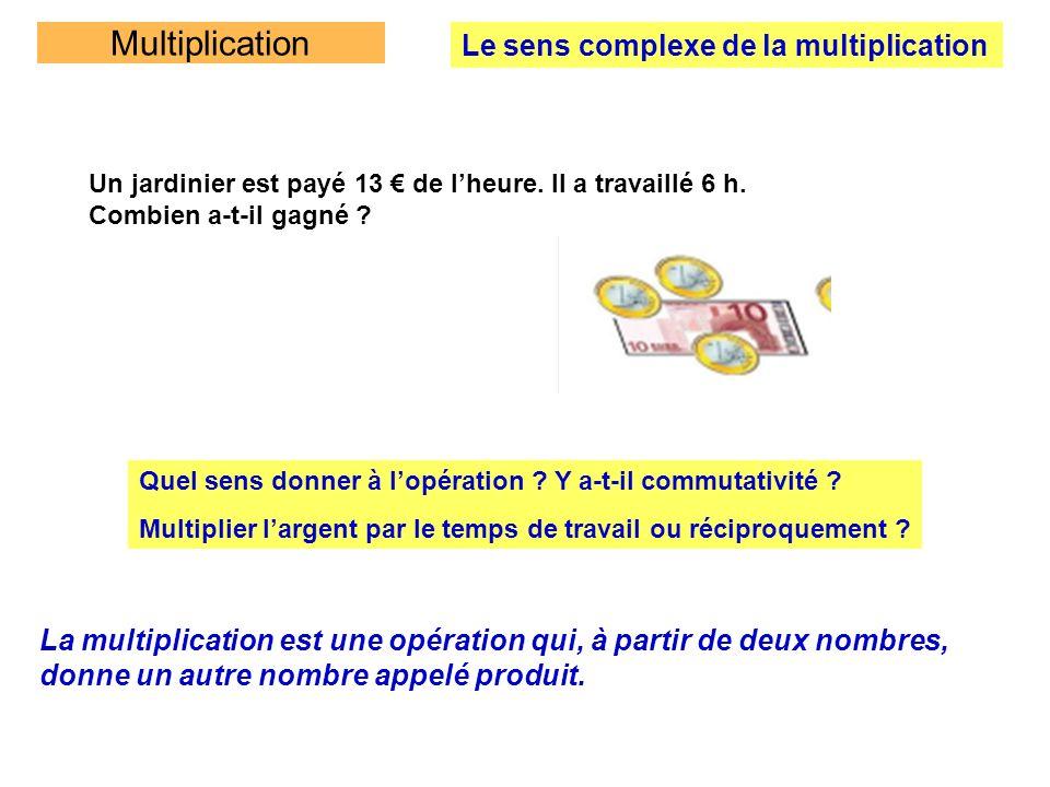 Multiplication Préalables à la multiplication posée La compréhension de la technique usuelle de la multiplication nécessite la coordination de plusieurs types de connaissances : tables de multiplication ; numération décimale pour la gestion des retenues, dans les multiplications intermédiaires puis dans laddition finale ; règle des 0 : passage du résultat de la multiplication dun nombre par 3 à la multiplication de ce même nombre par 30, par 300… ; distributivité de la multiplication sur laddition