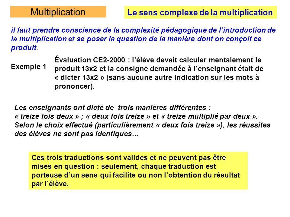 Multiplication Préalables à la multiplication posée La distributivité est essentielle car elle conditionne lapprentissage de la technique de la multiplication.
