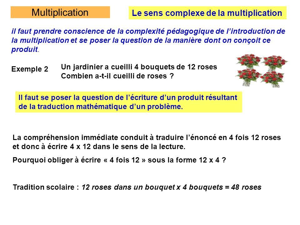 Multiplication Technique opératoire La compréhension de la technique opératoire passe par la décomposition des nombres
