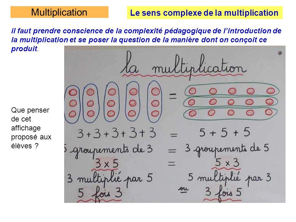 Multiplication Le sens complexe de la multiplication il faut prendre conscience de la complexité pédagogique de lintroduction de la multiplication et se poser la question de la manière dont on conçoit ce produit.