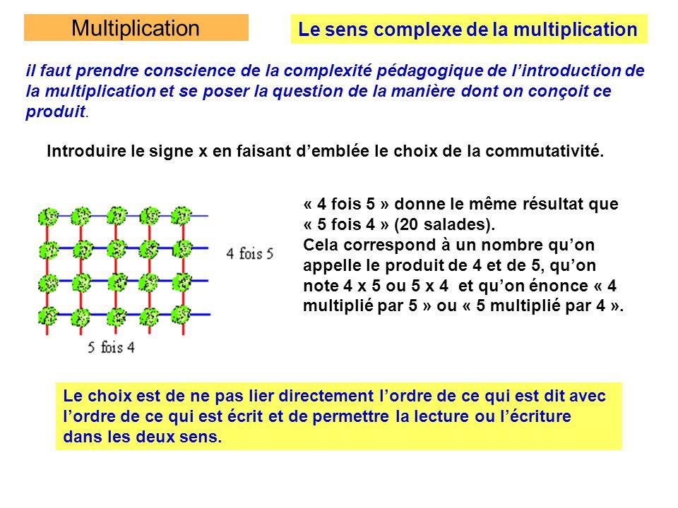 Multiplication Le sens complexe de la multiplication Faire preuve de cohérence.