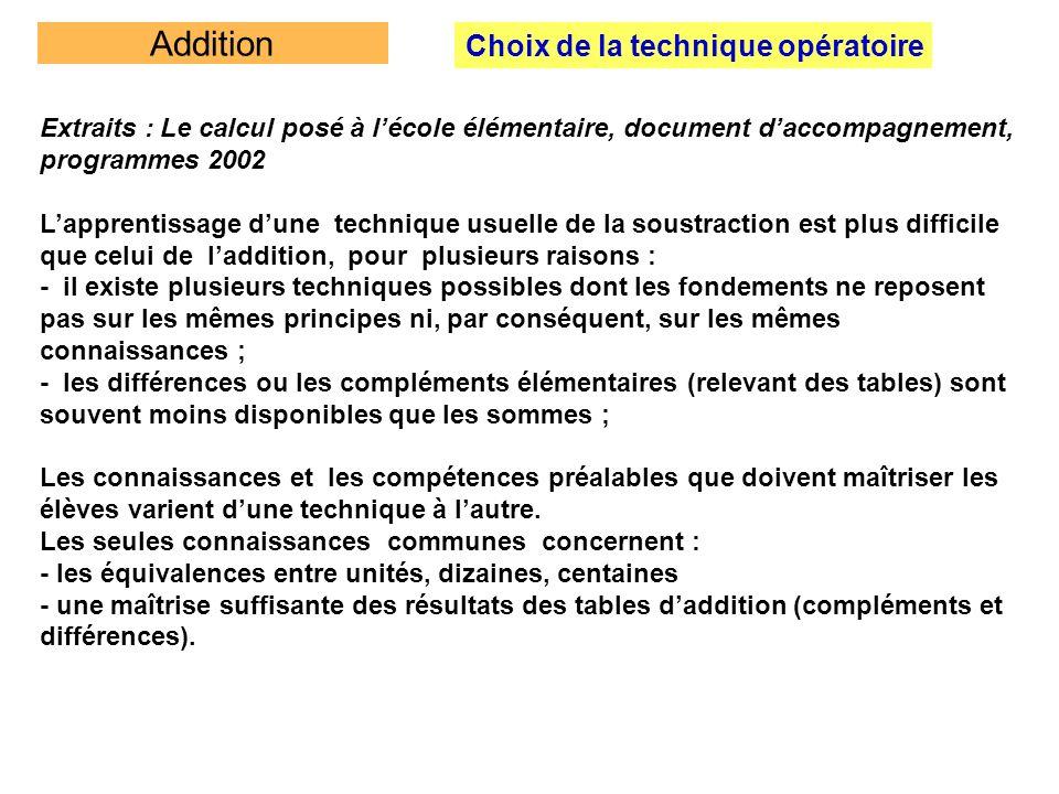 Addition Choix de la technique opératoire Extraits : Le calcul posé à lécole élémentaire, document daccompagnement, programmes 2002 Lapprentissage dun