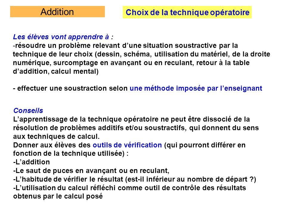 Addition Choix de la technique opératoire Les élèves vont apprendre à : -résoudre un problème relevant dune situation soustractive par la technique de