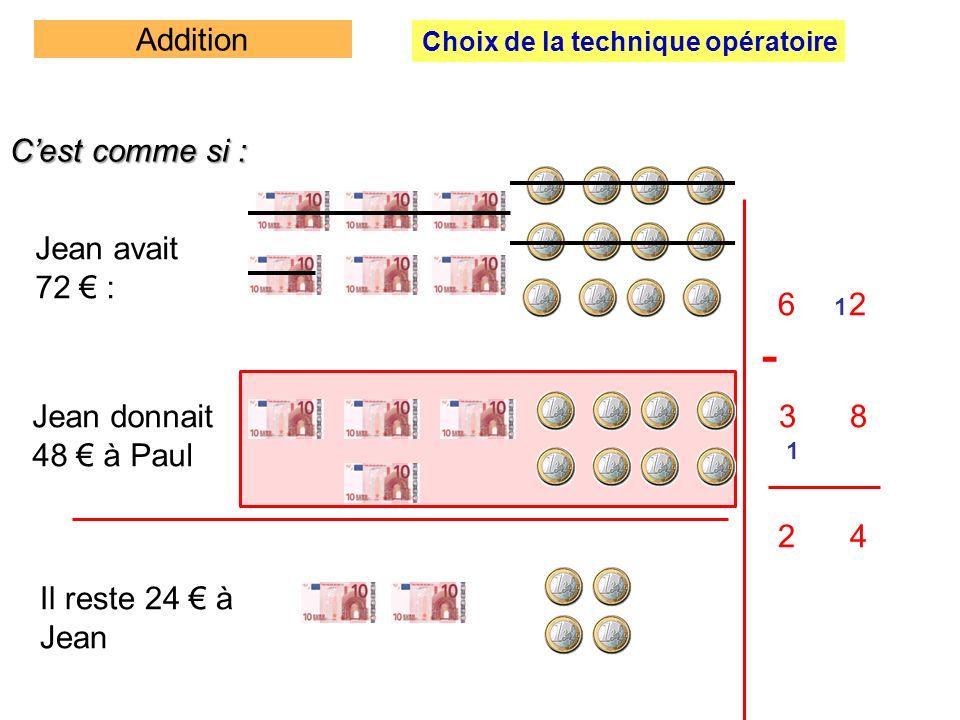 Jean avait 72 : 6 2 3 8 - Jean donnait 48 à Paul 1 1 Il reste 24 à Jean 42 Cest comme si : Addition Choix de la technique opératoire
