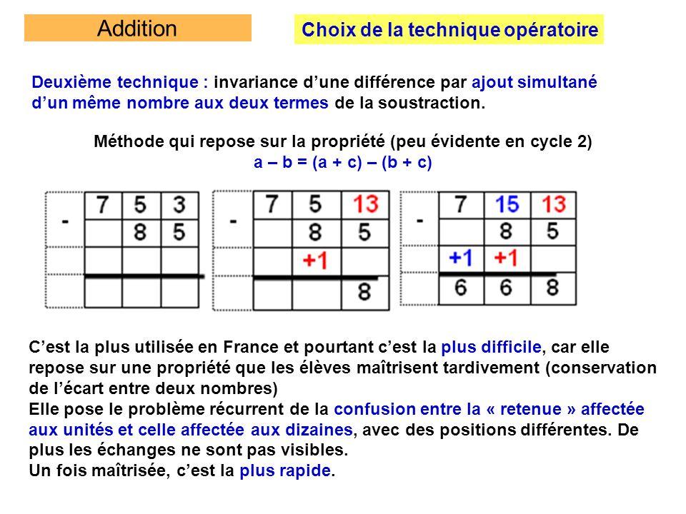 Addition Choix de la technique opératoire Deuxième technique : invariance dune différence par ajout simultané dun même nombre aux deux termes de la so