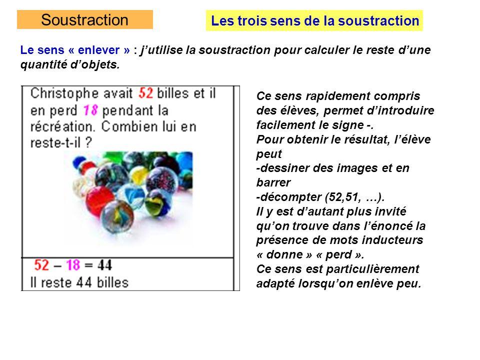Soustraction Les trois sens de la soustraction Le sens « enlever » : jutilise la soustraction pour calculer le reste dune quantité dobjets. Ce sens ra