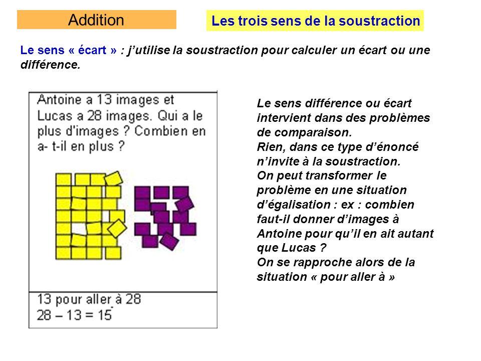 Addition Les trois sens de la soustraction Le sens « écart » : jutilise la soustraction pour calculer un écart ou une différence. Le sens différence o