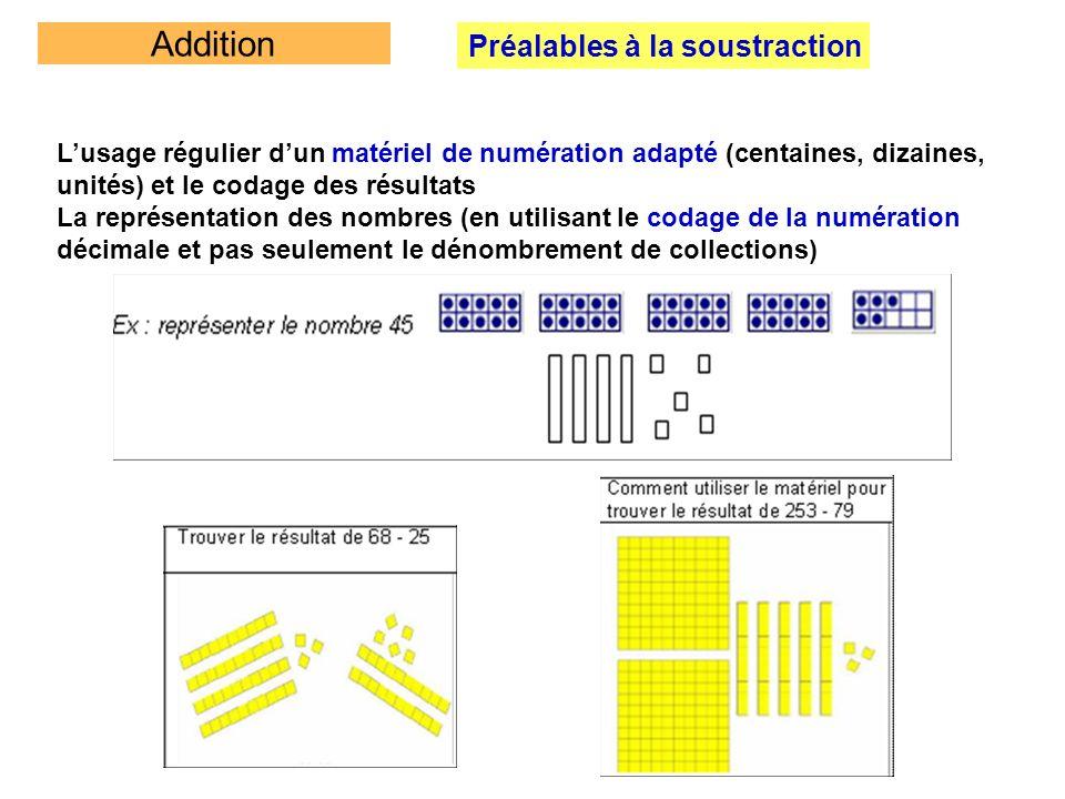 Addition Préalables à la soustraction Lusage régulier dun matériel de numération adapté (centaines, dizaines, unités) et le codage des résultats La re