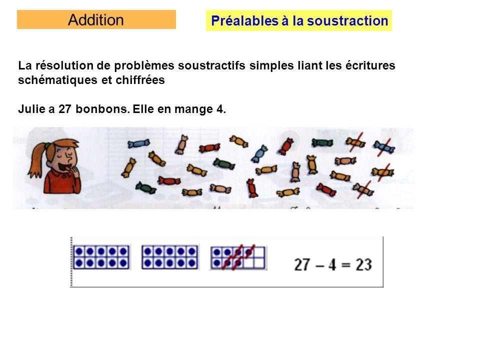 Addition Préalables à la soustraction La résolution de problèmes soustractifs simples liant les écritures schématiques et chiffrées Julie a 27 bonbons