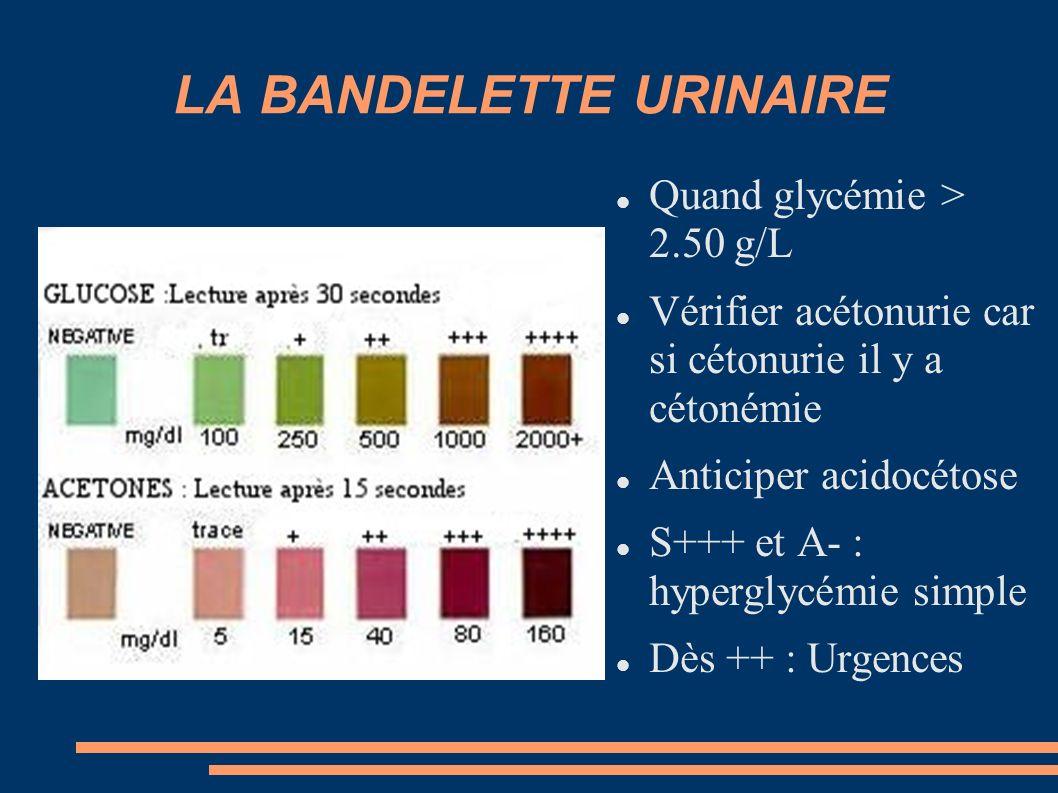 LA BANDELETTE URINAIRE Quand glycémie > 2.50 g/L Vérifier acétonurie car si cétonurie il y a cétonémie Anticiper acidocétose S+++ et A- : hyperglycémi