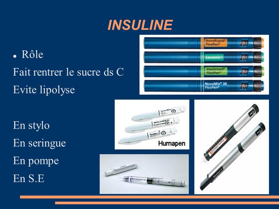 INSULINE Rôle Fait rentrer le sucre ds C Evite lipolyse En stylo En seringue En pompe En S.E