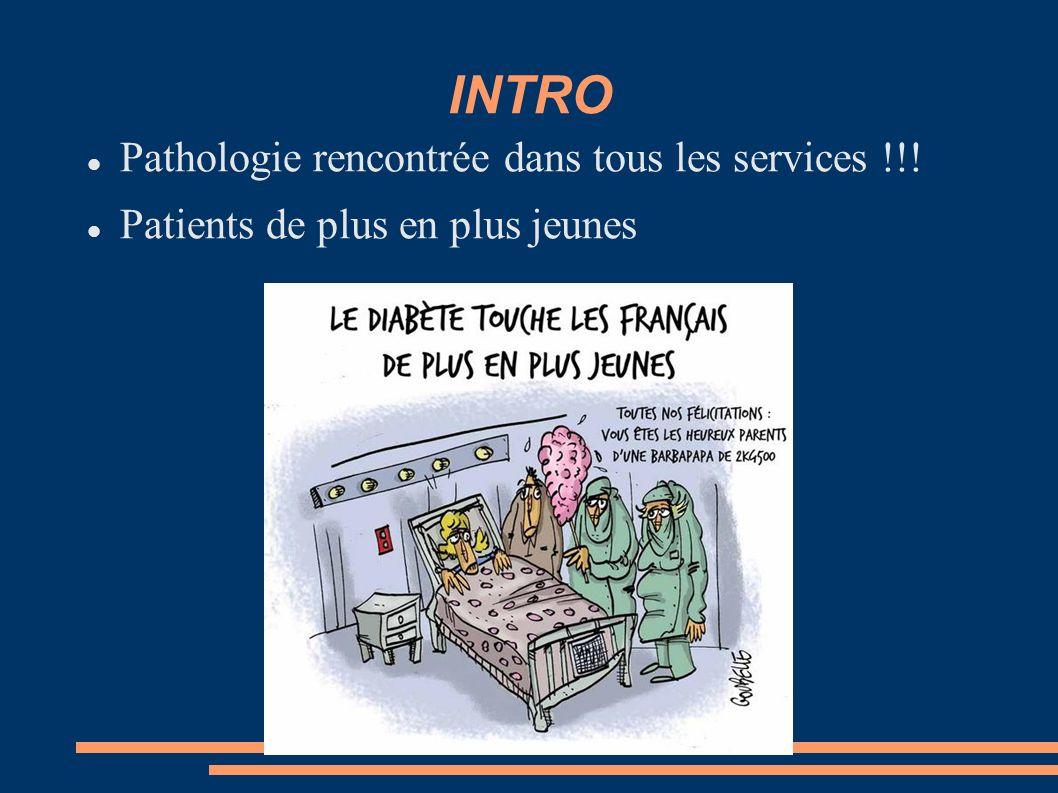 INTRO Pathologie rencontrée dans tous les services !!! Patients de plus en plus jeunes