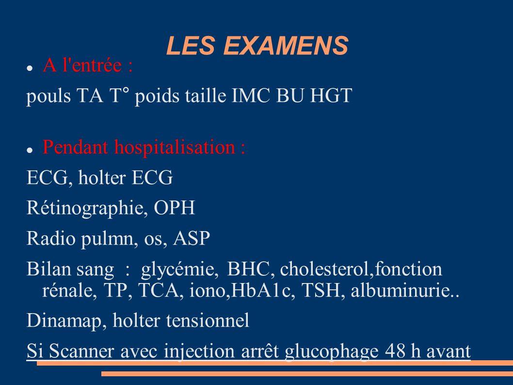 LES EXAMENS A l'entrée : pouls TA T° poids taille IMC BU HGT Pendant hospitalisation : ECG, holter ECG Rétinographie, OPH Radio pulmn, os, ASP Bilan s