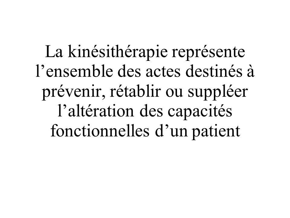 La kinésithérapie représente lensemble des actes destinés à prévenir, rétablir ou suppléer laltération des capacités fonctionnelles dun patient