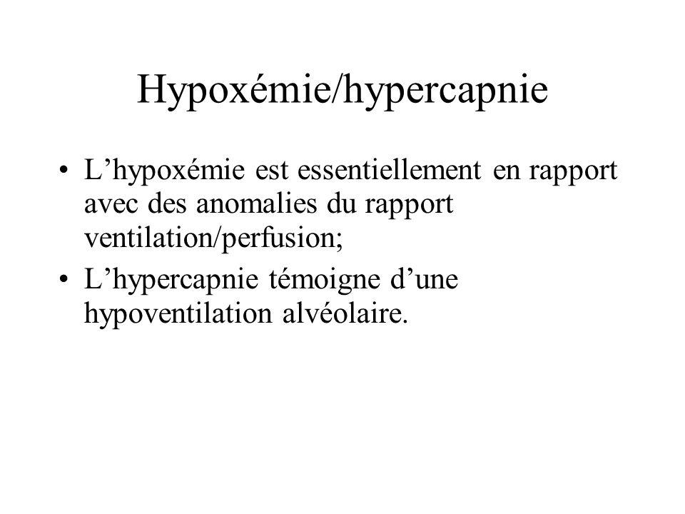 Hypoxémie/hypercapnie Lhypoxémie est essentiellement en rapport avec des anomalies du rapport ventilation/perfusion; Lhypercapnie témoigne dune hypove