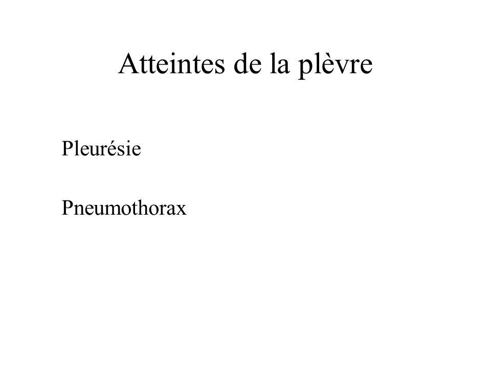 Atteintes de la plèvre Pleurésie Pneumothorax