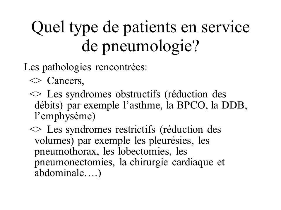 Quel type de patients en service de pneumologie? Les pathologies rencontrées: <> Cancers, <> Les syndromes obstructifs (réduction des débits) par exem