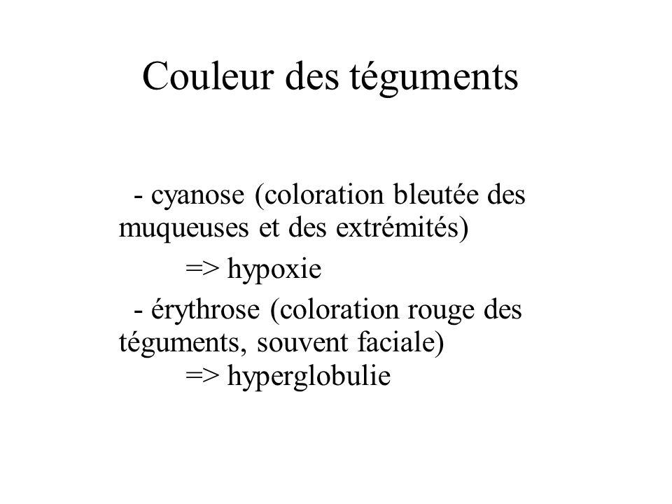 Couleur des téguments - cyanose (coloration bleutée des muqueuses et des extrémités) => hypoxie - érythrose (coloration rouge des téguments, souvent f
