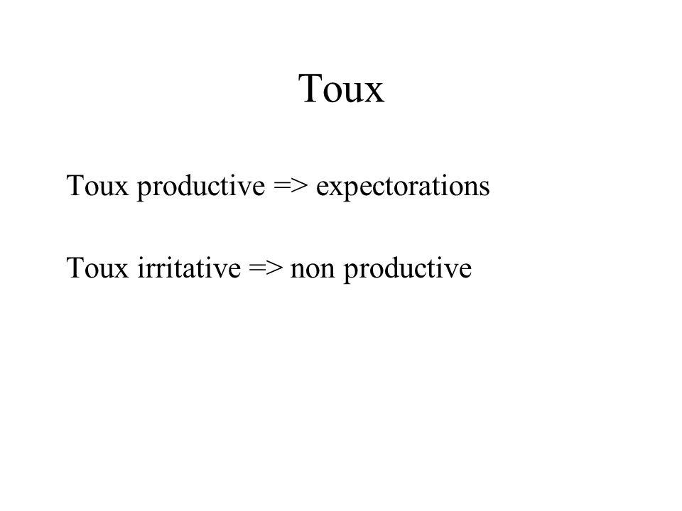 Toux Toux productive => expectorations Toux irritative => non productive