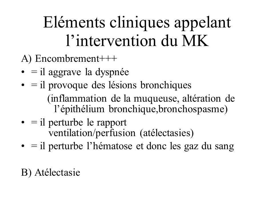 Eléments cliniques appelant lintervention du MK A) Encombrement+++ = il aggrave la dyspnée = il provoque des lésions bronchiques (inflammation de la m