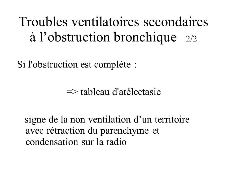 Troubles ventilatoires secondaires à lobstruction bronchique 2/2 Si l'obstruction est complète : => tableau d'atélectasie signe de la non ventilation