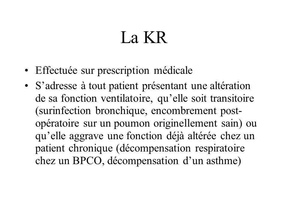 La KR Effectuée sur prescription médicale Sadresse à tout patient présentant une altération de sa fonction ventilatoire, quelle soit transitoire (suri