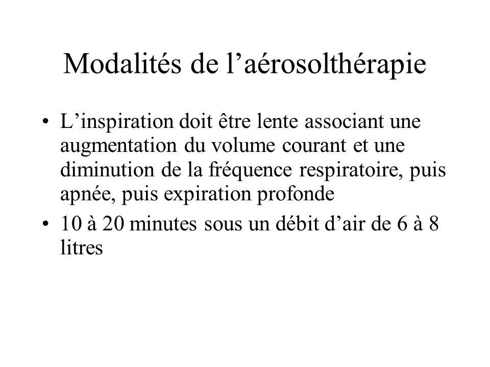 Modalités de laérosolthérapie Linspiration doit être lente associant une augmentation du volume courant et une diminution de la fréquence respiratoire