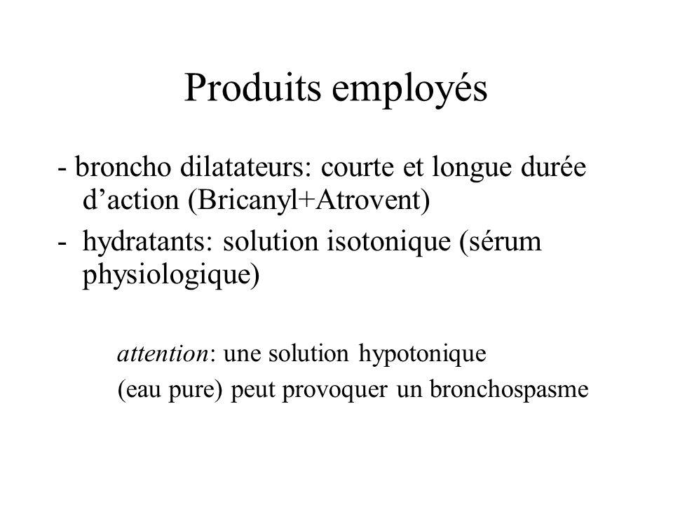 Produits employés - broncho dilatateurs: courte et longue durée daction (Bricanyl+Atrovent) -hydratants: solution isotonique (sérum physiologique) att