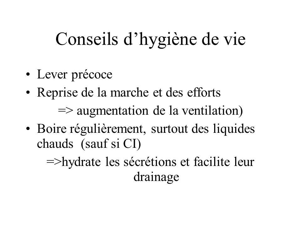 Conseils dhygiène de vie Lever précoce Reprise de la marche et des efforts => augmentation de la ventilation) Boire régulièrement, surtout des liquide