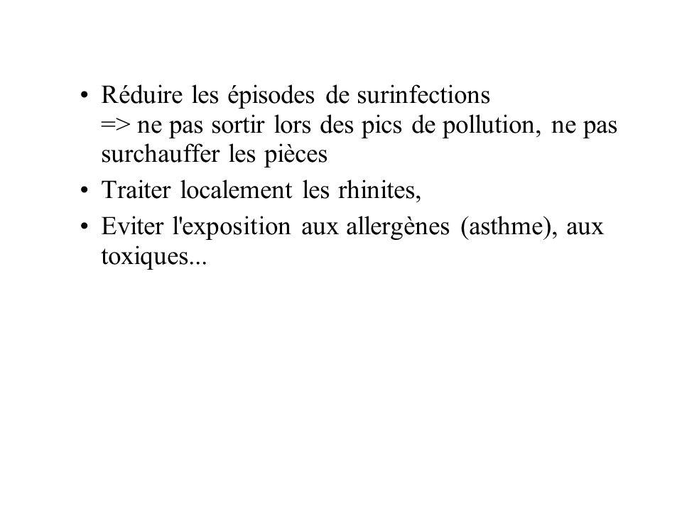 Réduire les épisodes de surinfections => ne pas sortir lors des pics de pollution, ne pas surchauffer les pièces Traiter localement les rhinites, Evit
