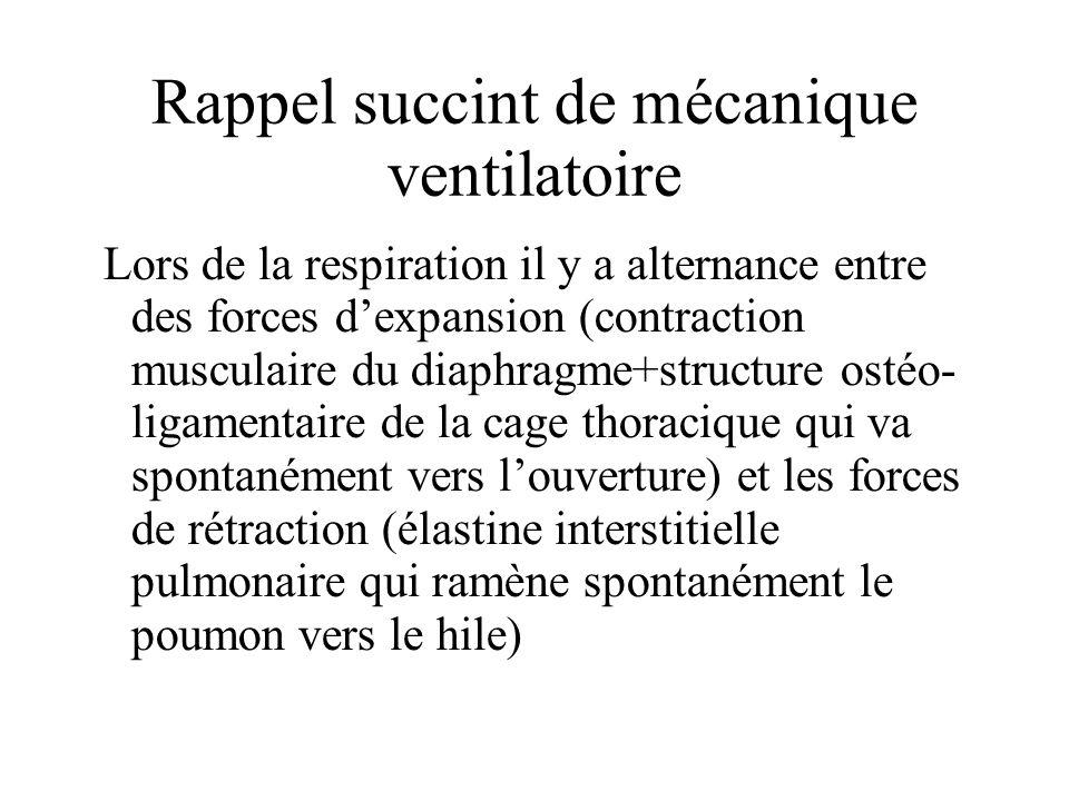 Rappel succint de mécanique ventilatoire Lors de la respiration il y a alternance entre des forces dexpansion (contraction musculaire du diaphragme+st