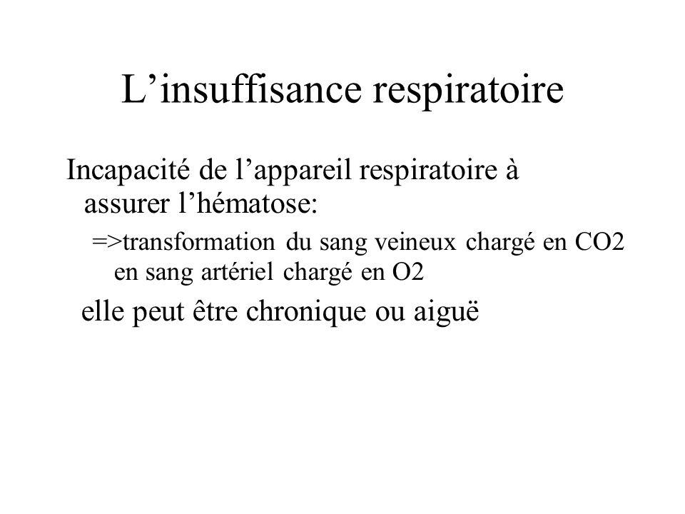 Linsuffisance respiratoire Incapacité de lappareil respiratoire à assurer lhématose: =>transformation du sang veineux chargé en CO2 en sang artériel c