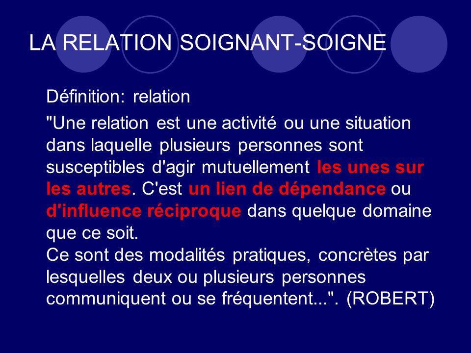 LA RELATION SOIGNANT-SOIGNE Définition: relation