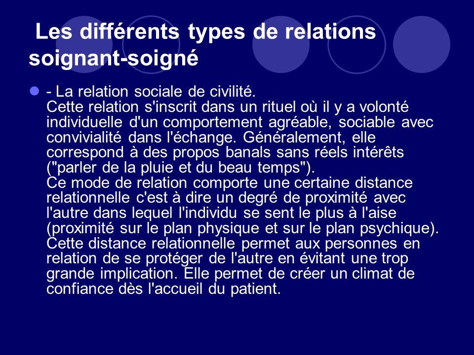 Les différents types de relations soignant-soigné - La relation sociale de civilité. Cette relation s'inscrit dans un rituel où il y a volonté individ