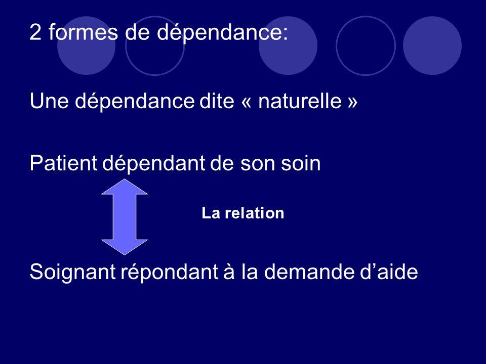 2 formes de dépendance: Une dépendance dite « naturelle » Patient dépendant de son soin La relation Soignant répondant à la demande daide