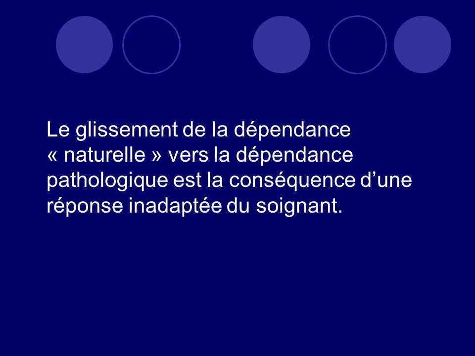 Le glissement de la dépendance « naturelle » vers la dépendance pathologique est la conséquence dune réponse inadaptée du soignant.