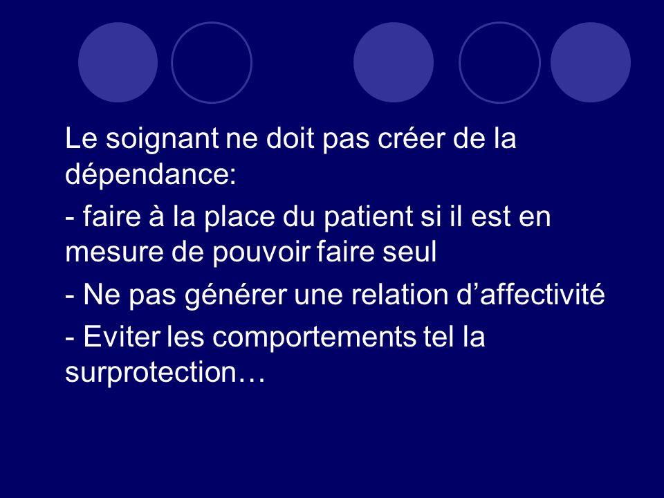 Le soignant ne doit pas créer de la dépendance: - faire à la place du patient si il est en mesure de pouvoir faire seul - Ne pas générer une relation