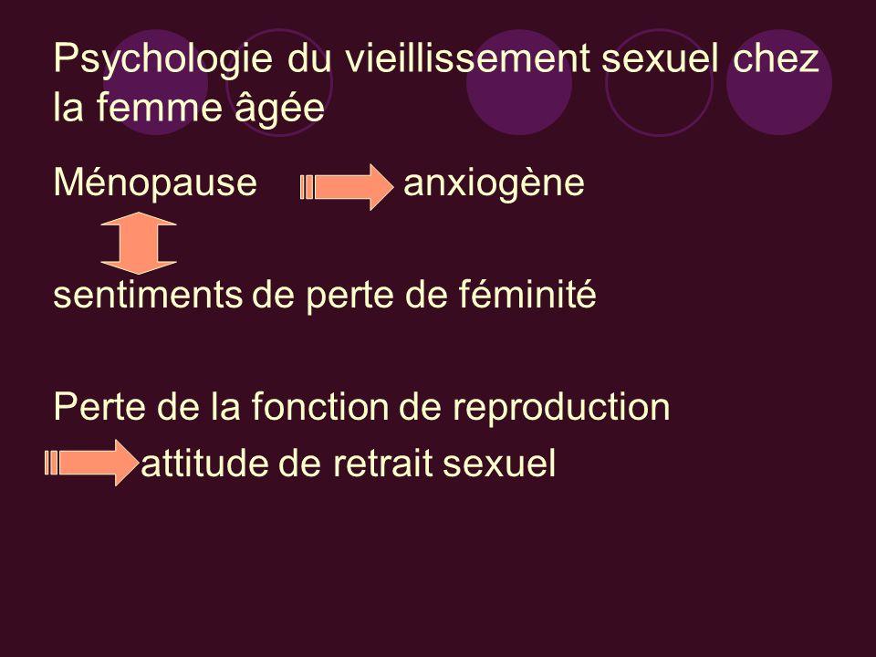 Psychologie du vieillissement sexuel chez la femme âgée Ménopauseanxiogène sentiments de perte de féminité Perte de la fonction de reproduction attitu