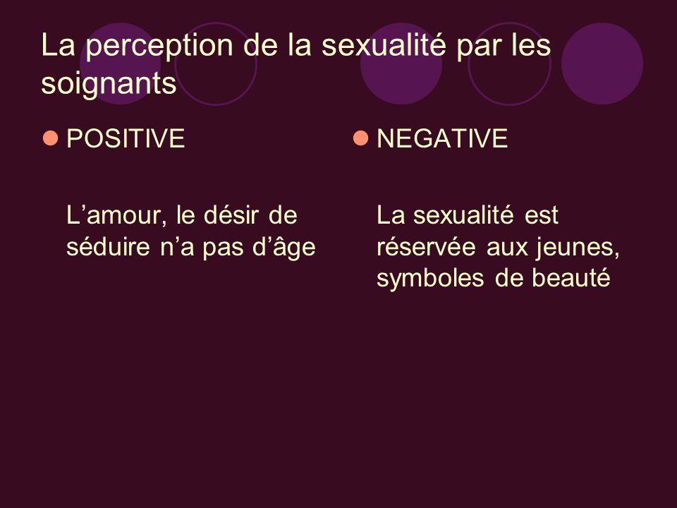 La perception de la sexualité par les soignants POSITIVE Lamour, le désir de séduire na pas dâge NEGATIVE La sexualité est réservée aux jeunes, symbol