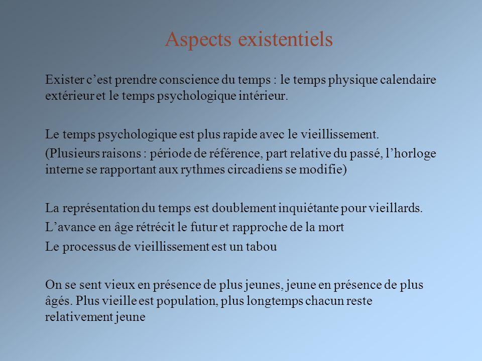 Aspects existentiels Exister cest prendre conscience du temps : le temps physique calendaire extérieur et le temps psychologique intérieur. Le temps p