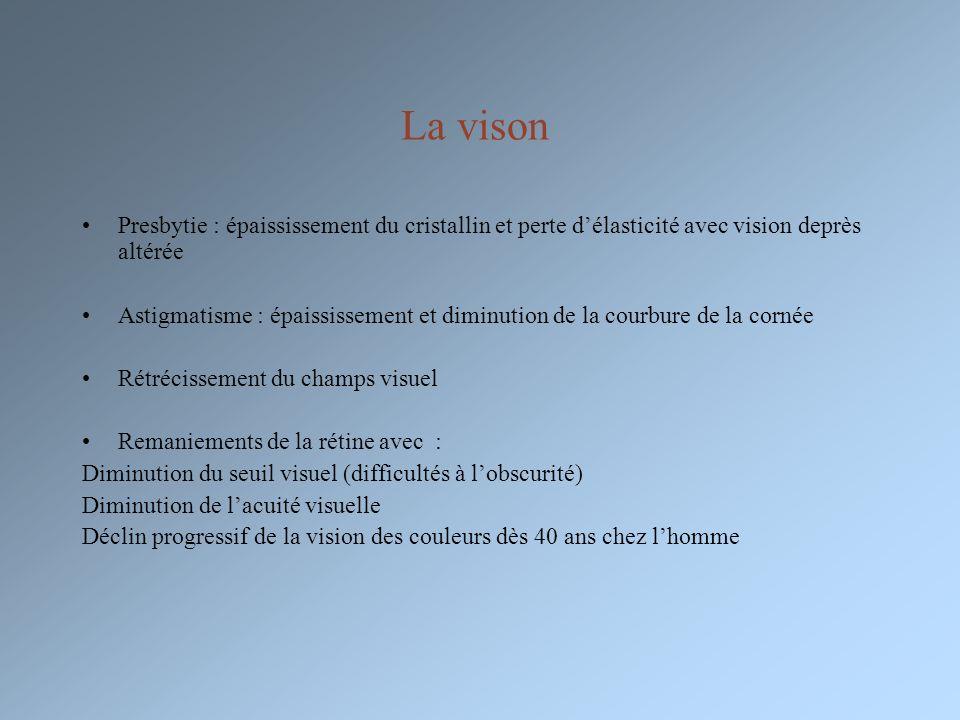 La vison Presbytie : épaississement du cristallin et perte délasticité avec vision deprès altérée Astigmatisme : épaississement et diminution de la co