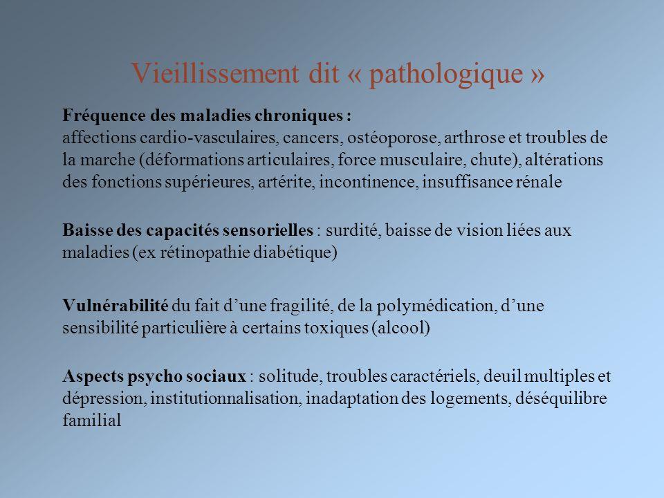 Vieillissement dit « pathologique » Fréquence des maladies chroniques : affections cardio-vasculaires, cancers, ostéoporose, arthrose et troubles de l