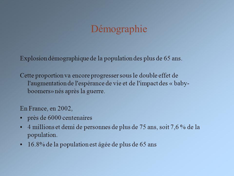 Démographie Explosion démographique de la population des plus de 65 ans. Cette proportion va encore progresser sous le double effet de l'augmentation