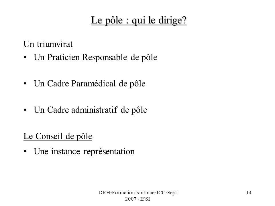 DRH-Formation continue-JCC-Sept 2007 - IFSI 14 Le pôle : qui le dirige? Un triumvirat Un Praticien Responsable de pôle Un Cadre Paramédical de pôle Un